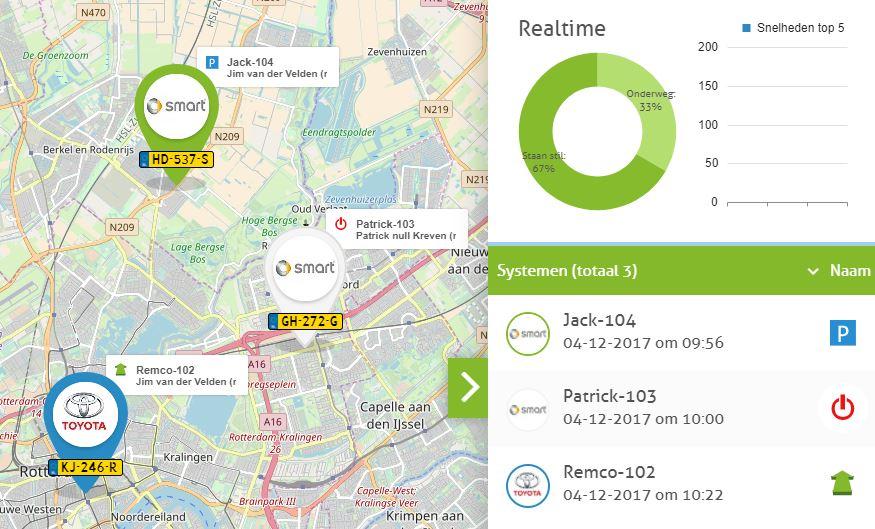 Fleet Management TrackJack Posities
